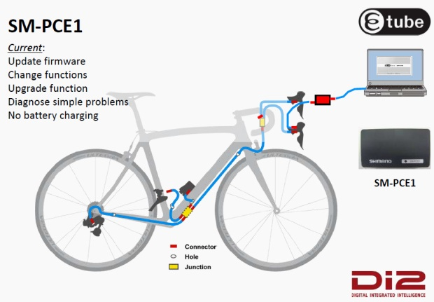 shimano_SM PCE1_overview tt di2 wiring diagram lights wiring diagram, road wiring diagram ultegra di2 tt wiring diagram at love-stories.co
